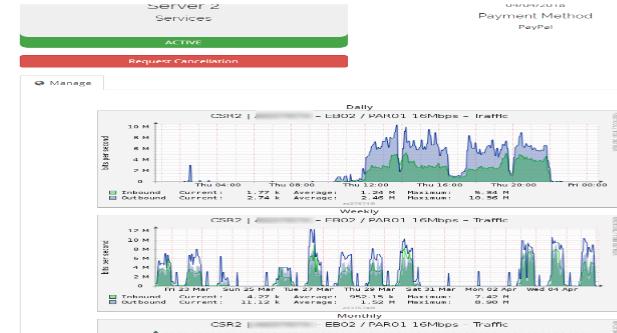 Bandwidth Graphic